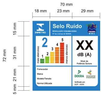 Brazil noise label